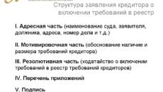 Заявление об установлении размера требований кредиторов